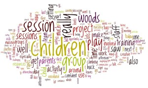 forest school practitioner-diary-wordle-2