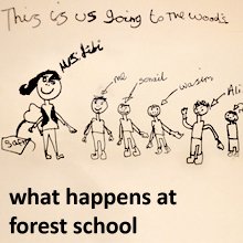 What Happens at Forest School