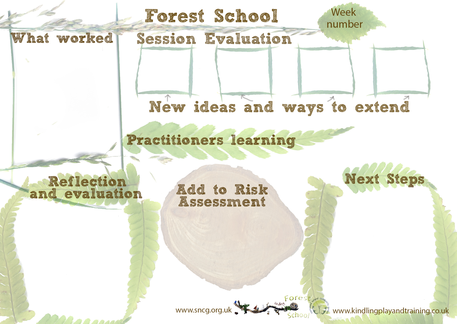 Forest School evaluation template | Kindling Play and Training